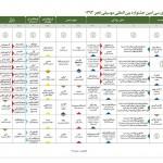 جدول اجراهای سی امین جشنواره موسیقی فجر